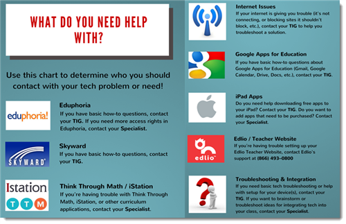 What do you need help with?