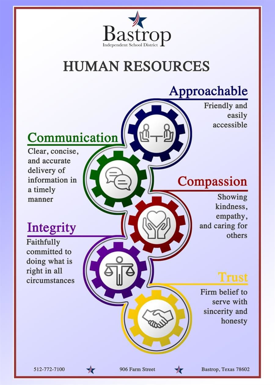 Human Resources Welcome To Human Resources